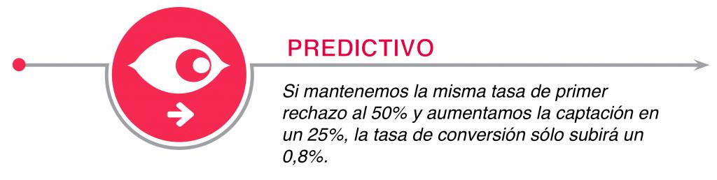 analisis-predictivo