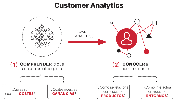 customer_analytics_01