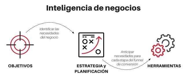 EAM-estrategia-negocios-1