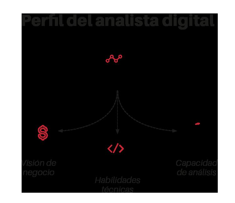 AnalistaDigital_01