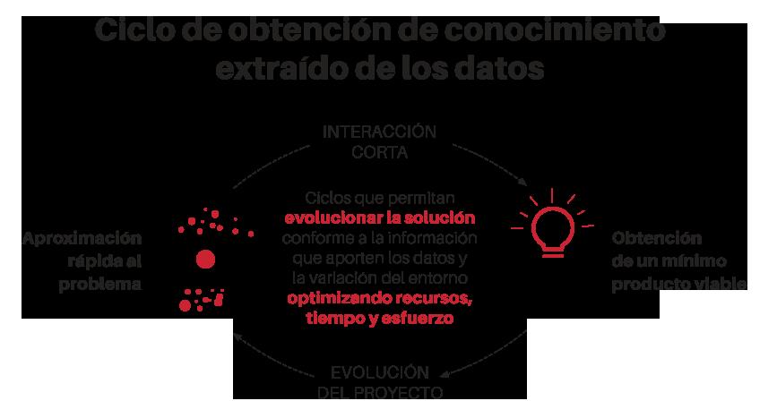 DataScience_03