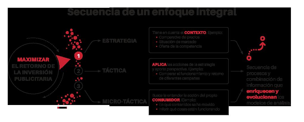EAM-Eficacia-Publicitaria-01