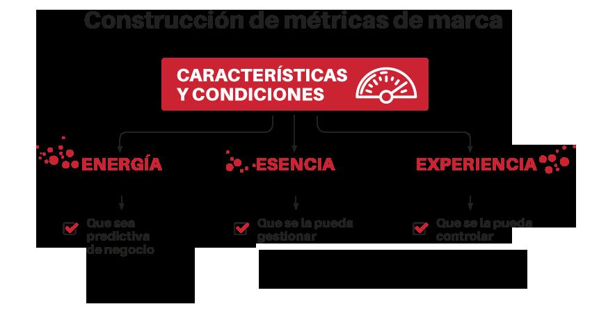 EAM-Eficacia-Publicitaria-02
