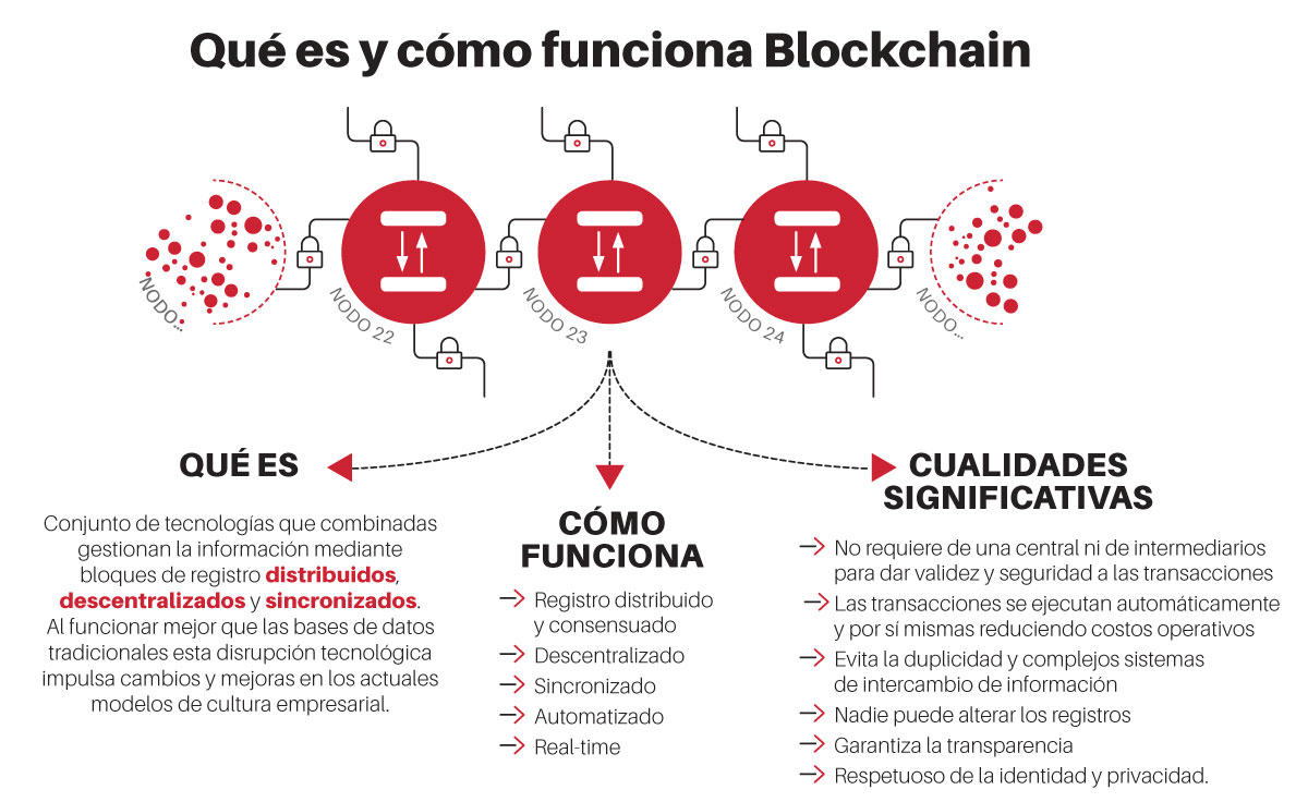 Blockchain_EAM_01