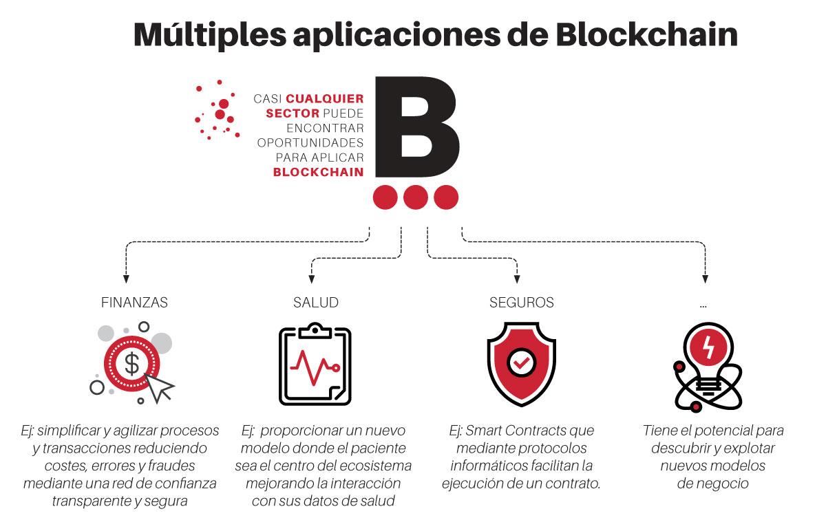 Blockchain_EAM_02