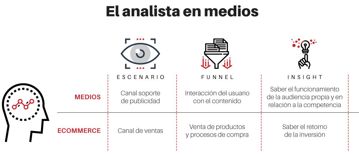 01_ANALISTA_MEDIOS_EAM