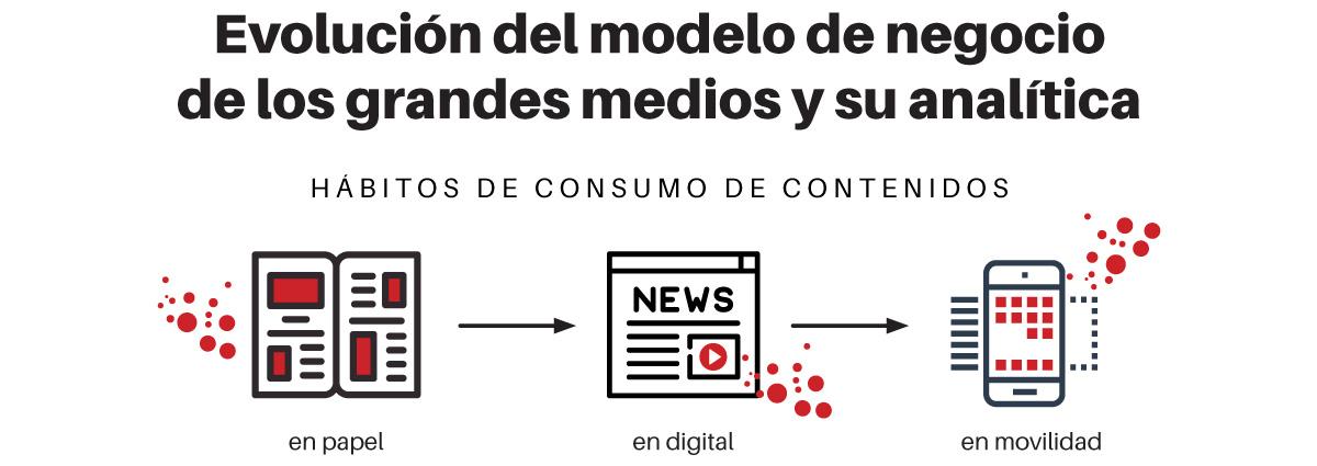02_ANALISTA_MEDIOS_EAM