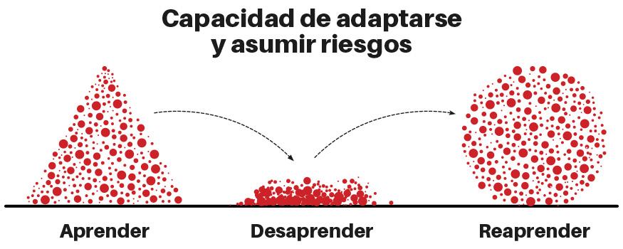 DESAPRENDER_01