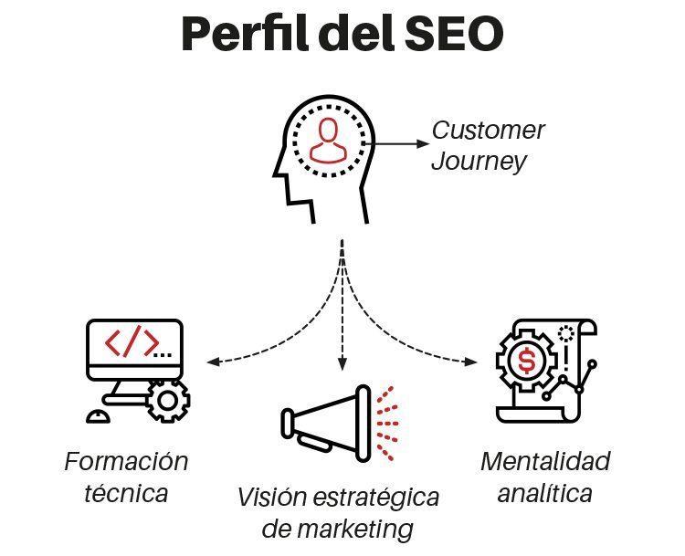 SEO-Analyst-01