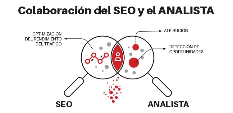 SEO-Analyst-03