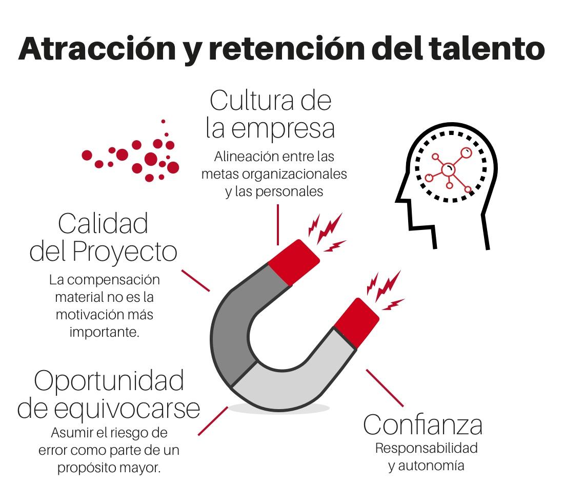 04_Talento _ Atracción y retención del talento@2x