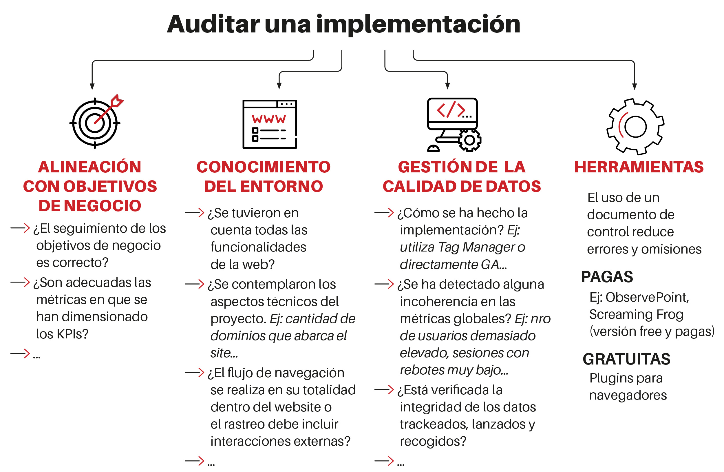 auditoria-implementacion_02
